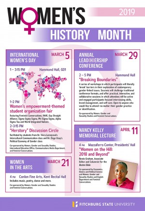 Women's History Month Poster 2019